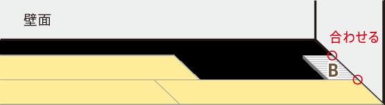 長さ5cm程度のタイル(下図「タイルB」)を用意してください。壁際に沿って、裏面吸着を上にした「タイルB」を置きます。