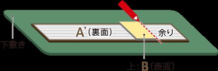 「タイルA」をはがし、裏面に鉛筆で線を引き、定規を使って下敷きの上でカットします。