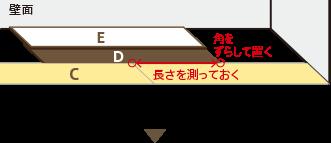 「タイルC」の角と「タイルD」の角をずらして置き、その上に「タイルE」を壁に合わせて重ねます。その際、タイルをランダムに貼付けるために、あらかじめ「タイルC」の角と「タイルD」の角の長さを測っておきます。