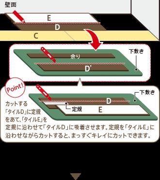 カットする「タイルD」に定規をあて、「タイルE」を定規に沿わせて「タイルD」に吸着させます。定規を「タイルE」に沿わせながらカットすると、まっすぐキレイにカットできます。